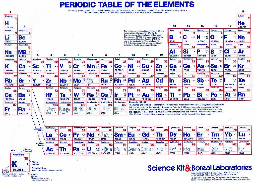 Periodic table coal periodic table symbol periodic table of 4gb1learnreswebch03 periodic table coal periodic table symbol urtaz Images