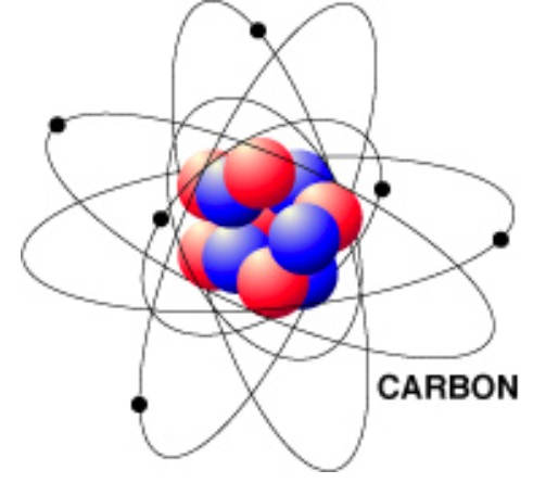 carbon atom project Hydrocarbon: hydrocarbon, any of a class of organic chemical compounds composed only of the elements carbon and hydrogen encyclopÆdia atom, smallest unit into.